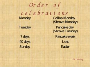 Order of celebrations dictionary Monday	Collop Monday (Shrove Monday) Tuesday