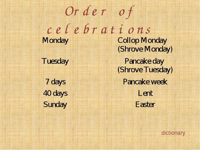 Order of celebrations dictionary Monday	Collop Monday (Shrove Monday) Tuesday...