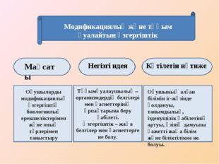 Модификациялық және тұқым қуалайтын өзгергіштік Тұқымқуалаушылық – организмде