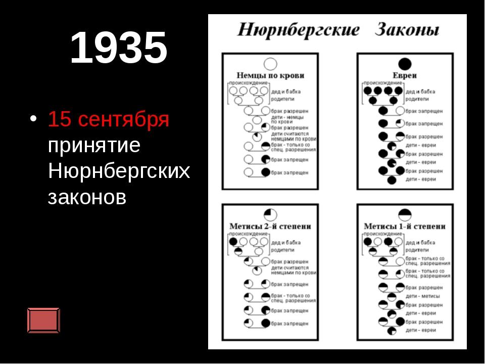 ЕВРЕИ БУДАПЕШТА В 1944 ГОДУ. Начало официальных дипломатических действий по с...