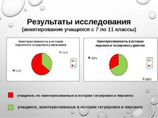 Результаты исследования (анкетирование учащихся с 7 по 11 классы) учащиеся, н