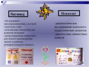 Логопед Психолог -обследование звукопроизношения, слоговой структуры слова -п
