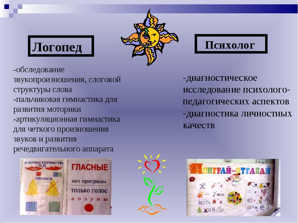 Логопед Психолог -обследование звукопроизношения, слоговой структуры слова -п...