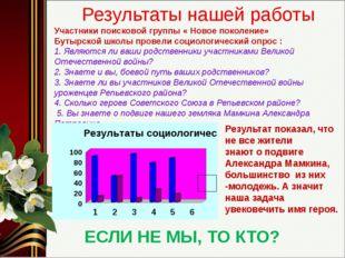 Результаты нашей работы Участники поисковой группы « Новое поколение» Бутырск