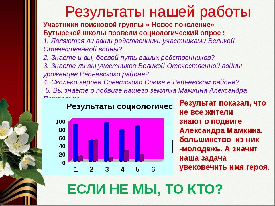 Результаты нашей работы Участники поисковой группы « Новое поколение» Бутырск...