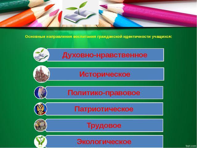 Основные направления воспитания гражданской идентичности учащихся: