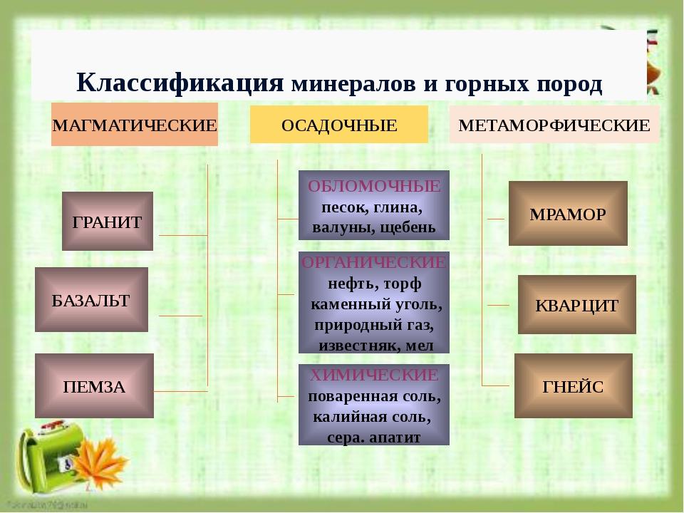Классификация минералов и горных пород МАГМАТИЧЕСКИЕ ОСАДОЧНЫЕ МЕТАМОРФИЧЕСКИ...