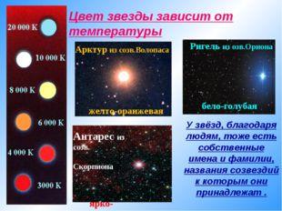 Цвет звезды зависит от температуры Арктур из созв.Волопаса Антарес из созв. С