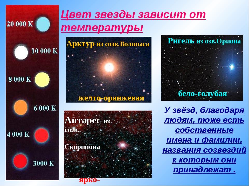 Цвет звезды зависит от температуры Арктур из созв.Волопаса Антарес из созв. С...
