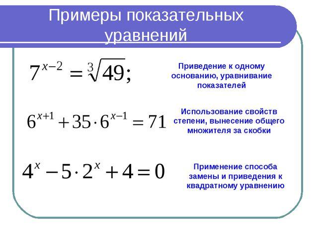 Примеры показательных уравнений Применение способа замены и приведения к квад...