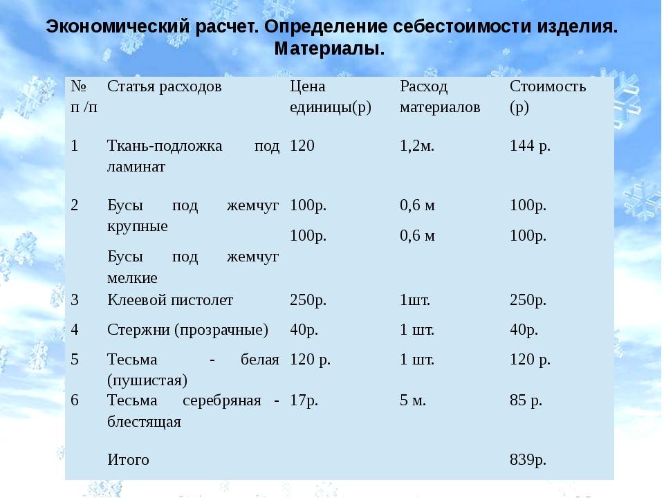 Экономический расчет. Определение себестоимости изделия. Материалы. №п/п Ста...