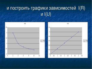 и построить графики зависимостей I(R) и I(U)
