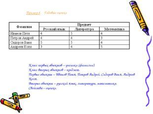 Пример 4. Годовые оценки Класс первых объектов – ученики (фамилии). Класс вто