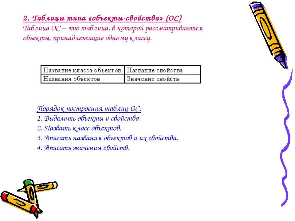 2. Таблицы типа «объекты-свойства» (ОС) Таблица ОС – это таблица, в которой р...