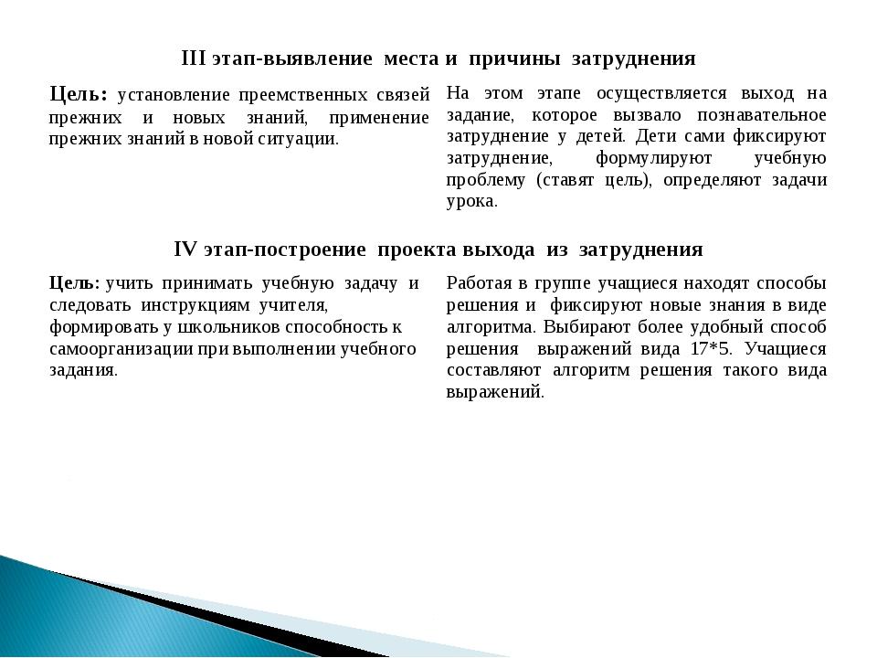 III этап-выявление места и причины затруднения Цель: установление преемствен...