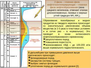 2 фаза – главная фаза нефтегазогенерирующая – главная фаза нефтеобразования (