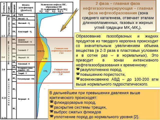 2 фаза – главная фаза нефтегазогенерирующая – главная фаза нефтеобразования (...
