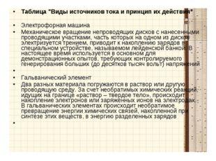 """Таблица """"Виды источников тока и принцип их действия"""" Электрофорная машина Мех"""