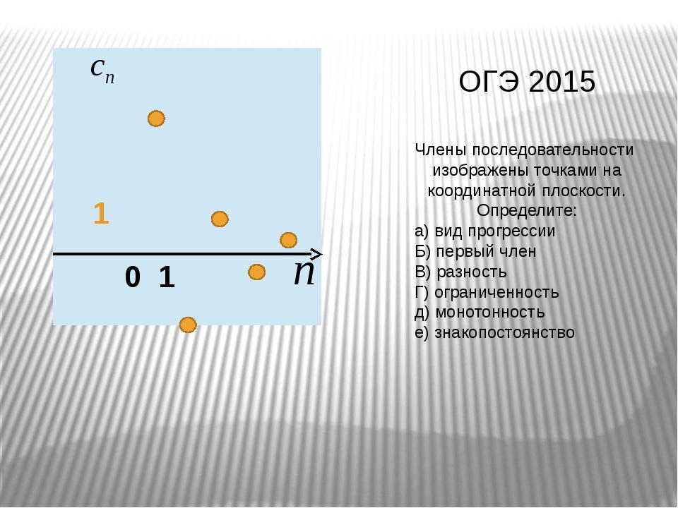 0 1 1 ОГЭ 2015 Члены последовательности изображены точками на координатной пл...
