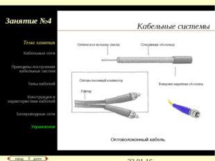 Кабельные системы Оптоволоконный кабель Оптическое волокно (жила) Стеклянная