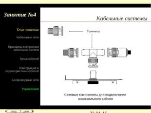 Кабельные системы Сетевые компоненты для подключения коаксиального кабеля Тер