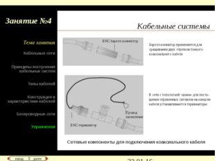 Кабельные системы Сетевые компоненты для подключения коаксиального кабеля BNC