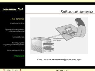 Кабельные системы Сети с использованием инфракрасного луча назад далее Кабель
