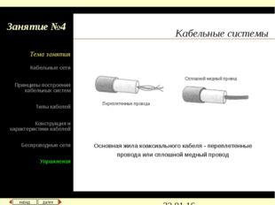 Кабельные системы Основная жила коаксиального кабеля - переплетенные провода