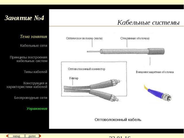 Кабельные системы Оптоволоконный кабель Оптическое волокно (жила) Стеклянная...