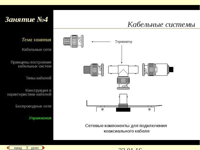 Кабельные системы Сетевые компоненты для подключения коаксиального кабеля Тер...