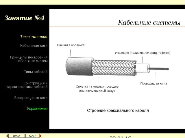 Кабельные системы Занятие №4 Строение коаксиального кабеля Внешняя оболочка И...