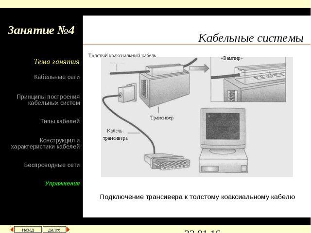 Кабельные системы Подключение трансивера к толстому коаксиальному кабелю Толс...