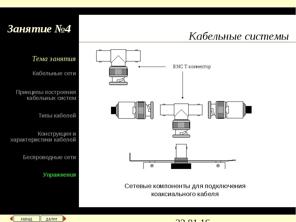 Кабельные системы Сетевые компоненты для подключения коаксиального кабеля BNC...