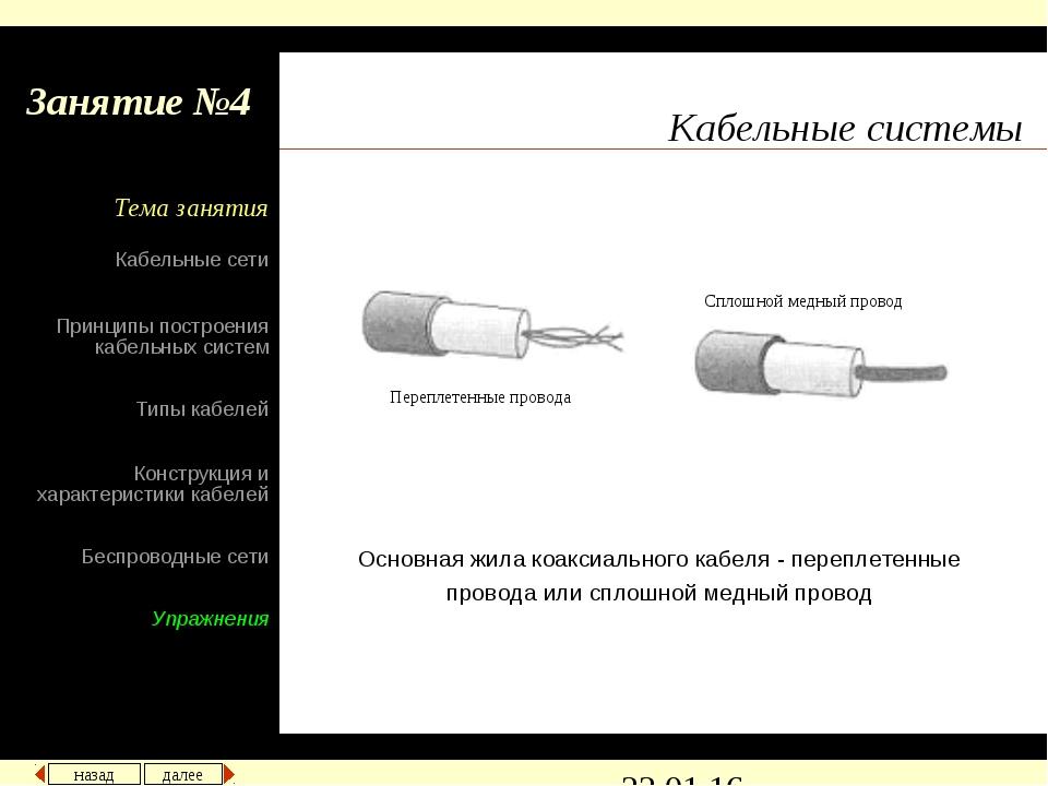Кабельные системы Основная жила коаксиального кабеля - переплетенные провода...