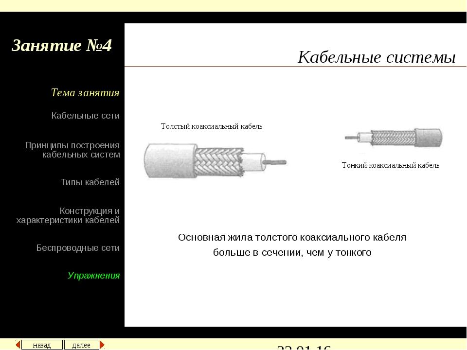 Кабельные системы Основная жила толстого коаксиального кабеля больше в сечени...