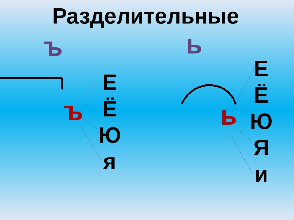 Разделительные ъ ь ъ Е Ё Ю я Е Ё Ю Я и ь