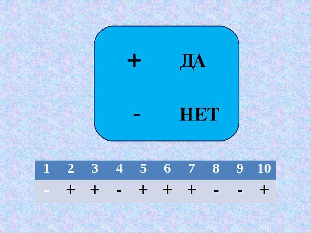 + ДА - НЕТ 1 2 3 4 5 6 7 8 9 10 - + + - + + + - - +