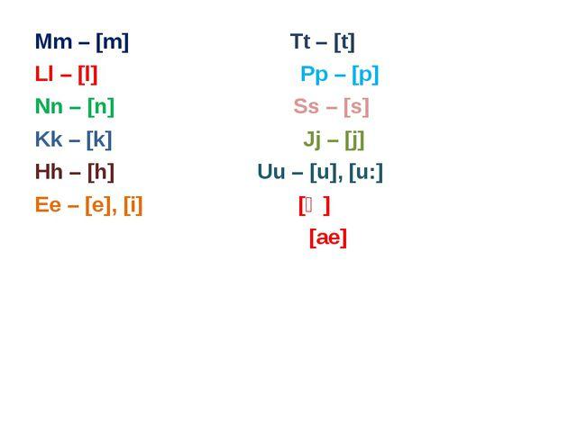 Mm – [m] Tt – [t] Ll – [l] Pp – [p] Nn – [n] Ss – [s] Kk – [k] Jj – [j] Hh –...