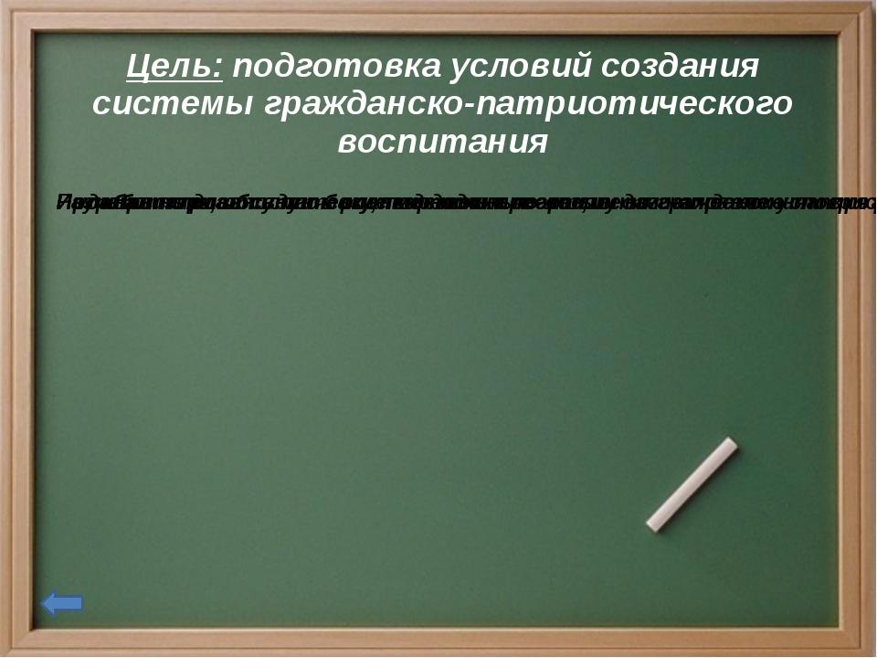 Формы реализации проекта Индивидуальные, групповые, массовые Практические Тео...