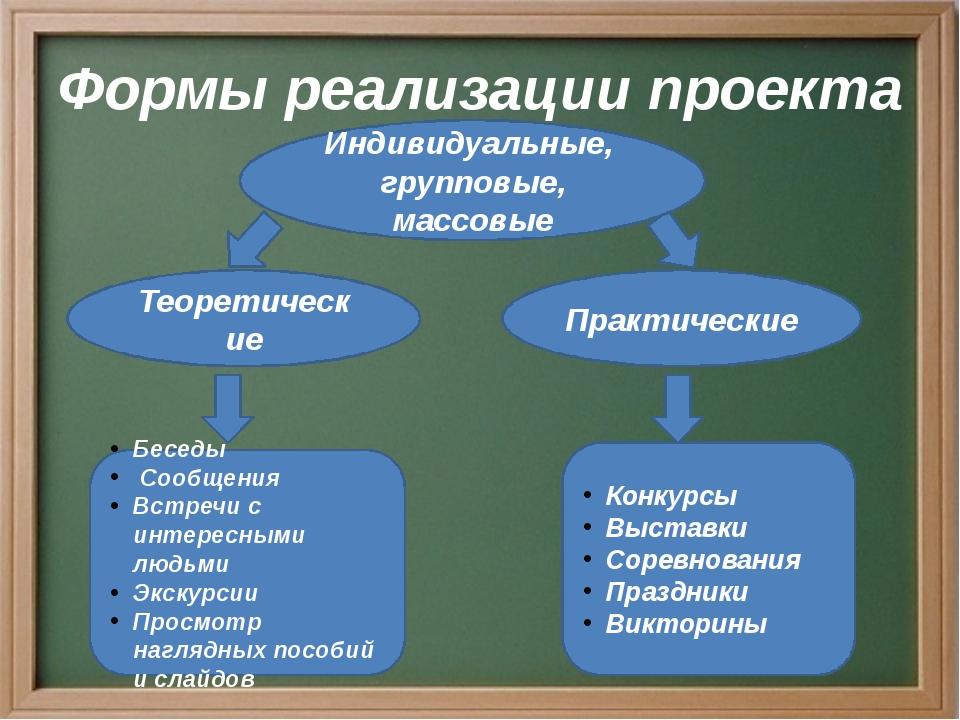 Итоги реализации программы