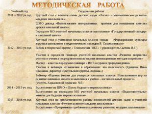 Учебный годСодержание работы 2011 – 2012 уч.годКруглый стол с воспитателями
