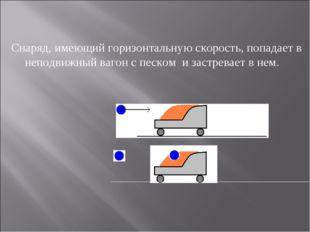 Снаряд, имеющий горизонтальную скорость, попадает в неподвижный вагон с песк