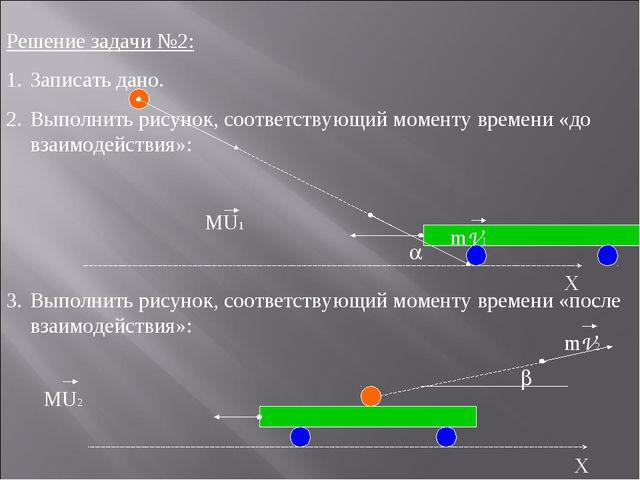 Решение задачи №2: Записать дано. Выполнить рисунок, соответствующий моменту...
