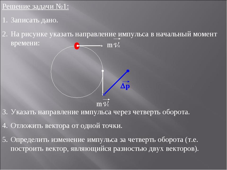 Решение задачи №1: Записать дано. На рисунке указать направление импульса в н...