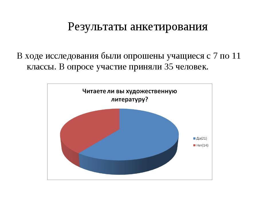 Результаты анкетирования В ходе исследования были опрошены учащиеся с 7 по 11...