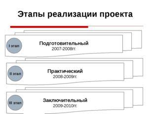 Этапы реализации проекта Подготовительный 2007-2008гг. I этап Практический 20