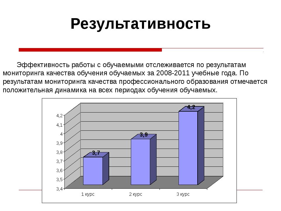 Результативность Эффективность работы с обучаемыми отслеживается по результа...