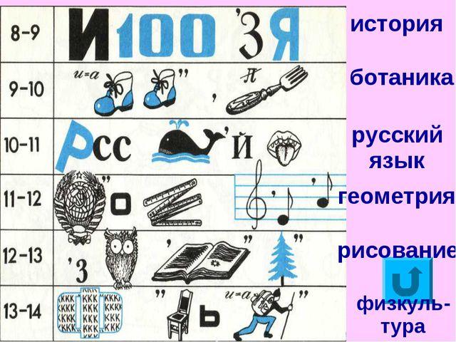 история ботаника русский язык геометрия рисование физкуль- тура