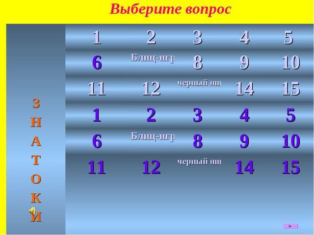 Выберите вопрос З Н А Т О К И12345 6Блиц-игра8910 1112черный ящик...