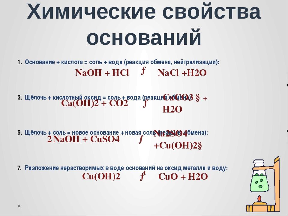 Химические свойства оснований Основание + кислота = соль + вода (реакция обме...